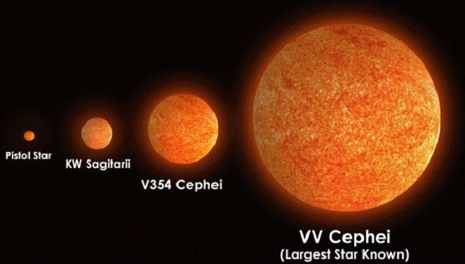 VV Cephei A