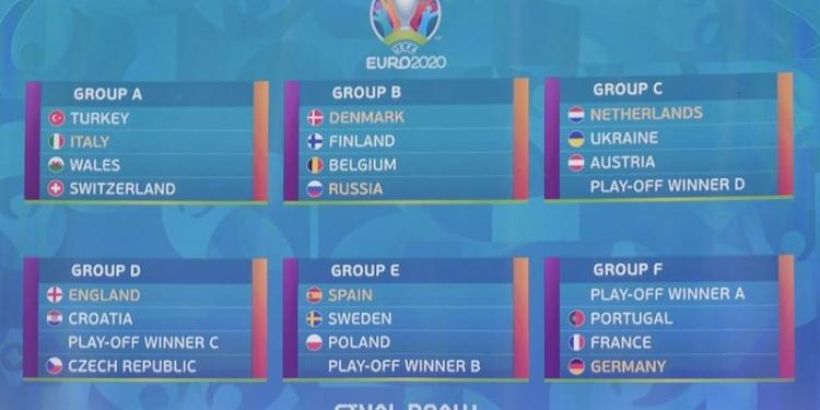 Pembagian Grup Euro 2020