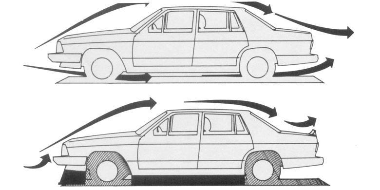 Ilmu Aerodinamika Mobil