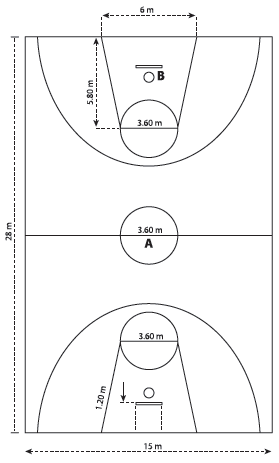ukuran lingkar lapangan basket